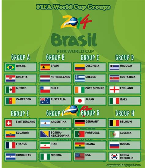 2014 FIFA World Cup Groups and Game Schedules ~ chapuracha