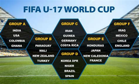 2017 FIFA U 17 World Cup: Schedule, Fixtures And Squads
