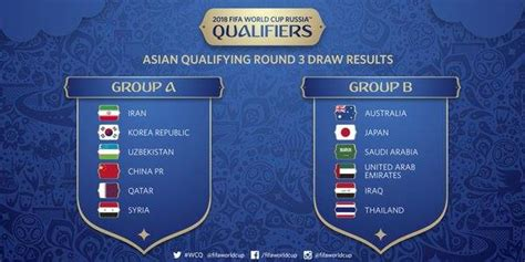 2018 FIFA World Cup: Draw for Asian final round qualifiers ...