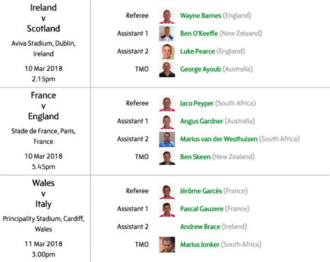 2018 Six Nations referees announced by World Rugby