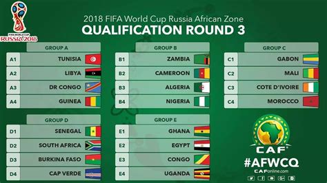 2018 World Cup Africa zone qualifiers: Full results of ...