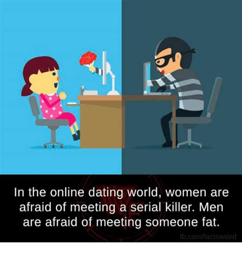 25+ Best Memes About Online Dating | Online Dating Memes