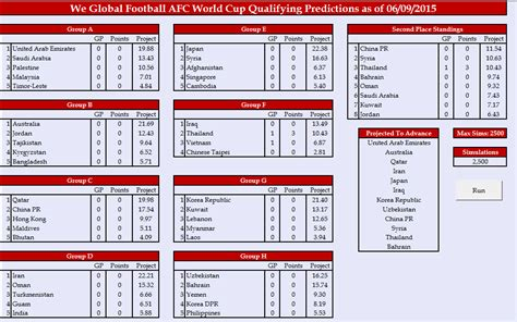 AFC World Cup Qualifying   Live Streams   We Global Football