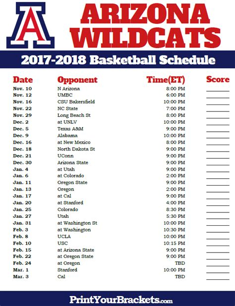 Arizona Wildcats Basketball Roster | All Basketball Scores ...