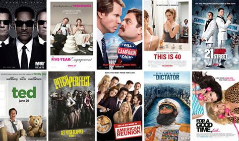 Best hot comedy movies / Okay google how are you