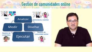 Canal UNED   Marketing y Community Manager