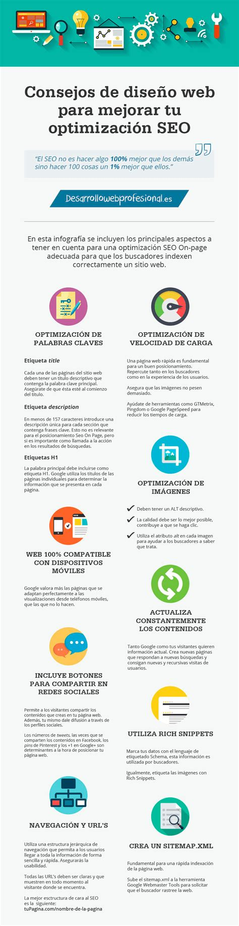 Crear un blog: tips para optimizar y monetizar un blog ...