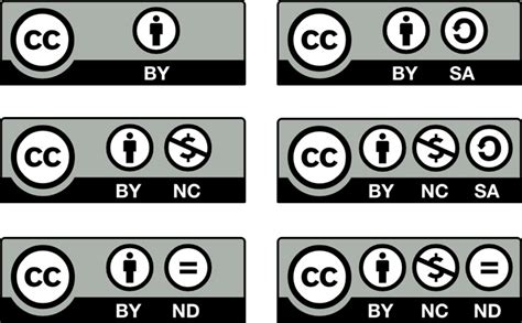 Creative Commons  CC  licenses: what are they, what do ...