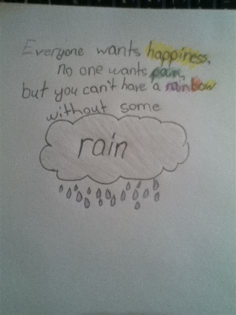 Cute Quotes: Rain by doomgrace on DeviantArt