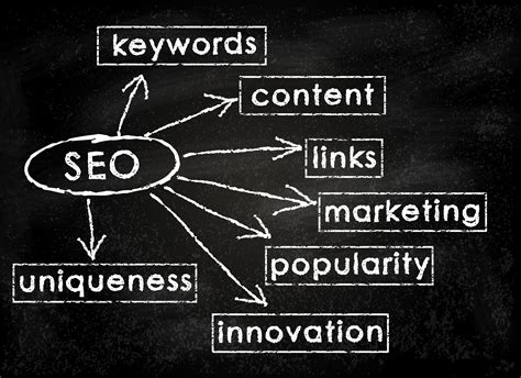 Debunking the biggest myths of SEO marketing – Throwing ...