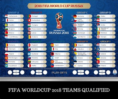 Download Full FIFA World Cup 2018 Schedule & Fixture with ...