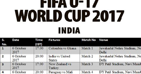 FIFA U17 World Cup 2017 Schedule Time Table Teams IST PDF