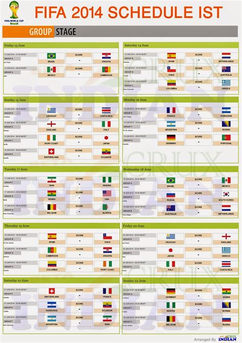 FIFA World Cup 2014 Complete Match Schedule in Indian ...