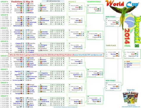 FIFA world cup 2014 Excel chart | SmartCoder247