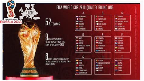 FIFA World Cup 2018 Schedule   FIFA 2018 World Cup Russia ...