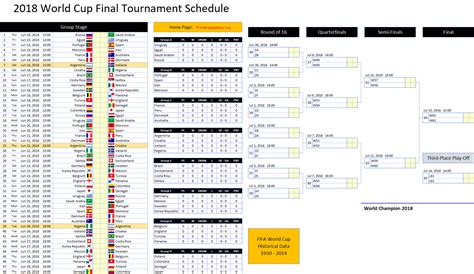 Fifa World Cup 2018 Schedule Fixtures PDF Download Country ...