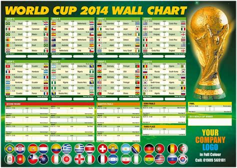 FIFA World Cup Brazil 2014 Information: Download World Cup ...