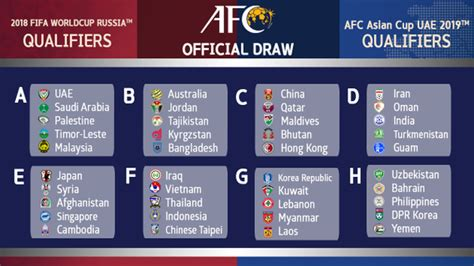 FIFA World Cup Russia 2018 / UAE 2019 Qualifiers ...