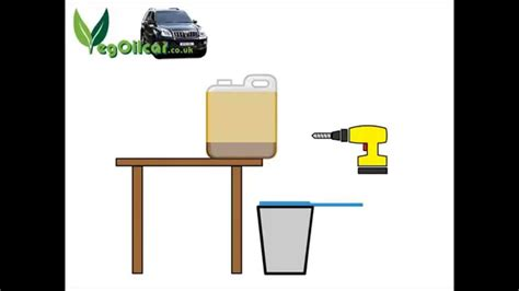 Filtering / Cleaning WVO Waste Vegetable Oil   The REALLY ...