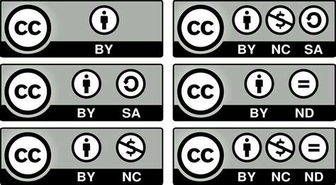 Free vector graphic: Creative Commons, Licenses, Icons ...