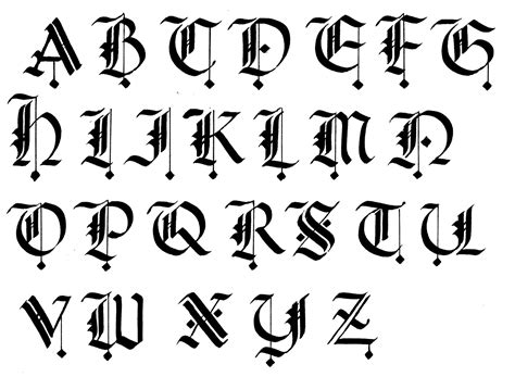 gothic letters