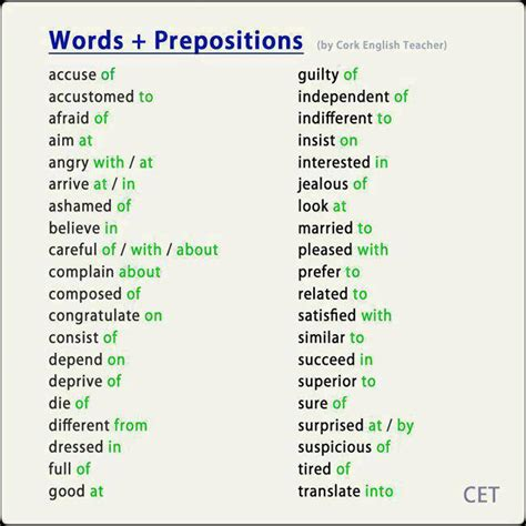 Here students and English learners can learn English ...