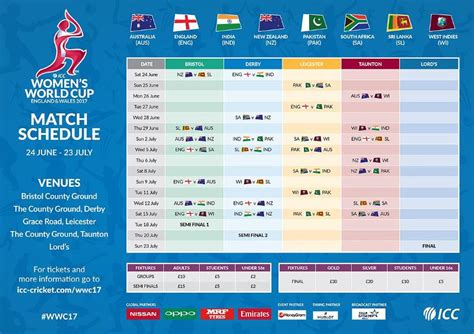 ICC announce Women s World Cup 2017 schedule   CricTracker