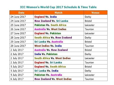 ICC Women's World Cup 2017 Schedule & Time Table   YouTube