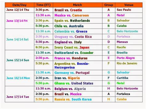 Learn New Things: Fifa Football World Cup 2014 Schedule ...