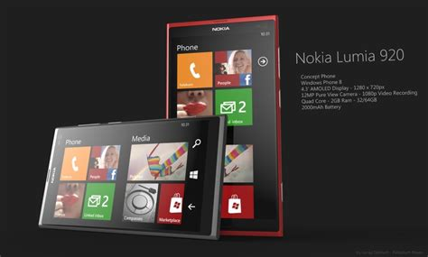 lumia pureview | Concept Phones