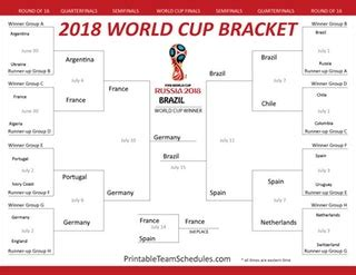 My Prediction for the 2018 World Cup : worldcup
