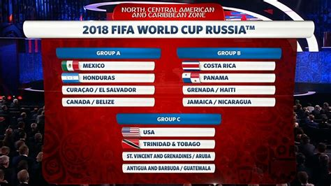 New, simplified format for 2018 World Cup draw   ZipFM