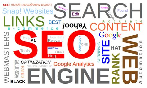 Our SEO Marketing Strategy: A Step By Step New Website ...