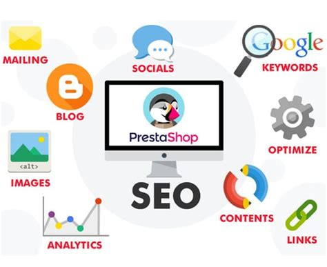 Posicionamiento SEO para Prestashop / Marketing Online en ...