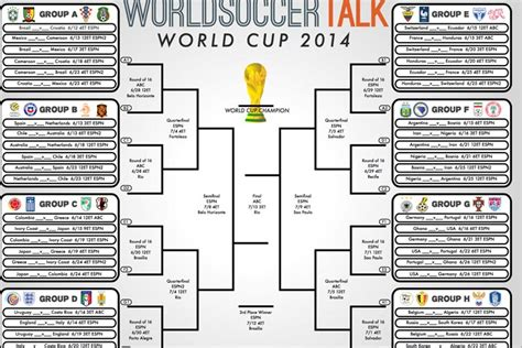 Printable World Cup PDF TV schedule for USA – Product ...