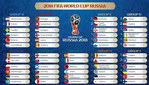 Russia FIFA World Cup 2018 qualifiers: List of Qualified ...