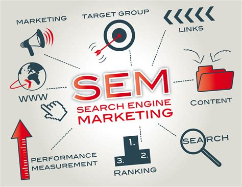 Search Engine Marketing   Paid Search Engine Marketing