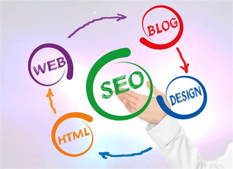 Top 3 Wordpress SEO Package Choices For Your Blog #SEO ...