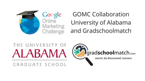 UA Masters Students Compete in Google Online Marketing ...