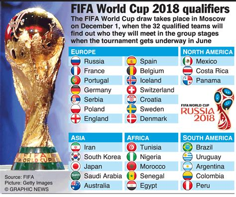 World cup 2018 south america qualifiers harmonydayfestival ...