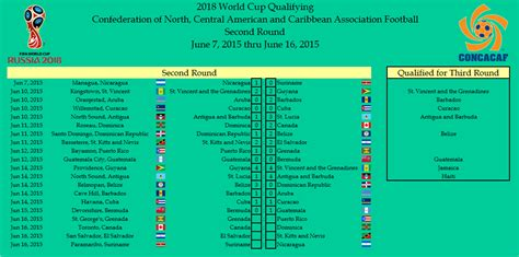 World Cup Qualifying   CONCACAF Live Streams   We Global ...