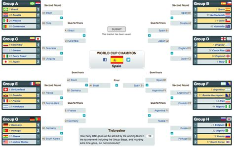 World cup soccer 2018 predictions