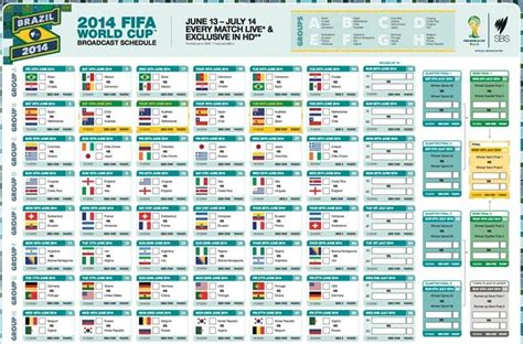WORLD S TOP: FIFA WORLD CUP SCHEDULE